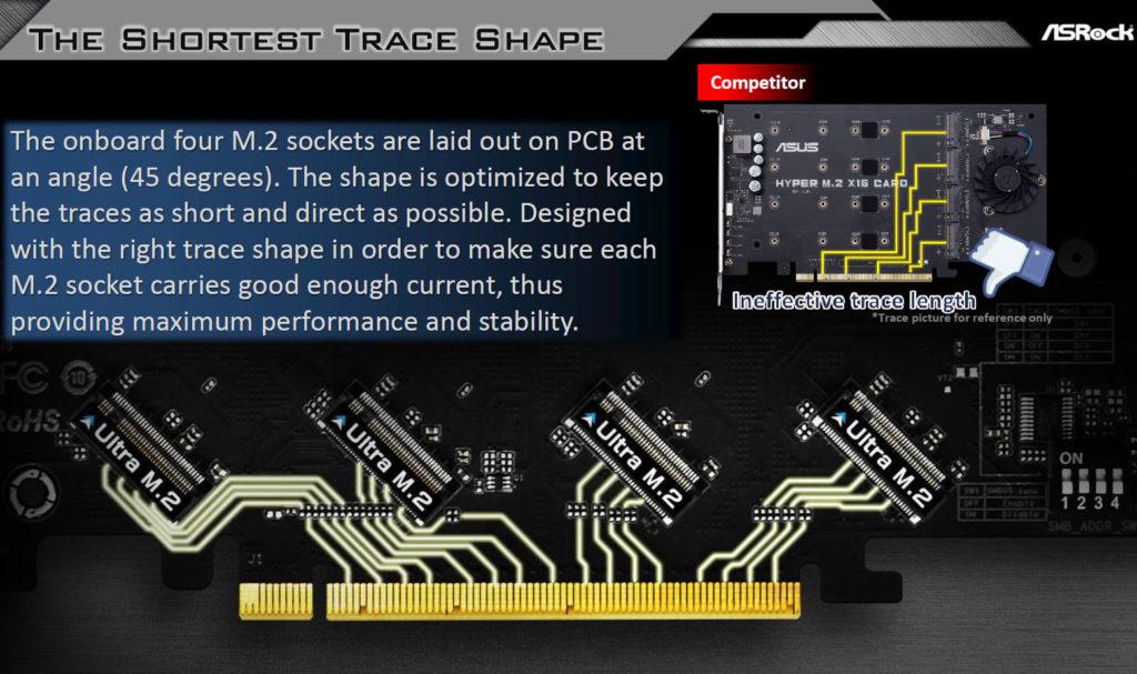 ASrock Ultra Quad M.2 une carte d'extension pour vos SSD M.2