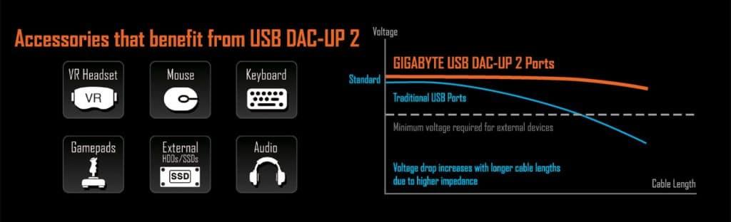 explication du Dac Up 2