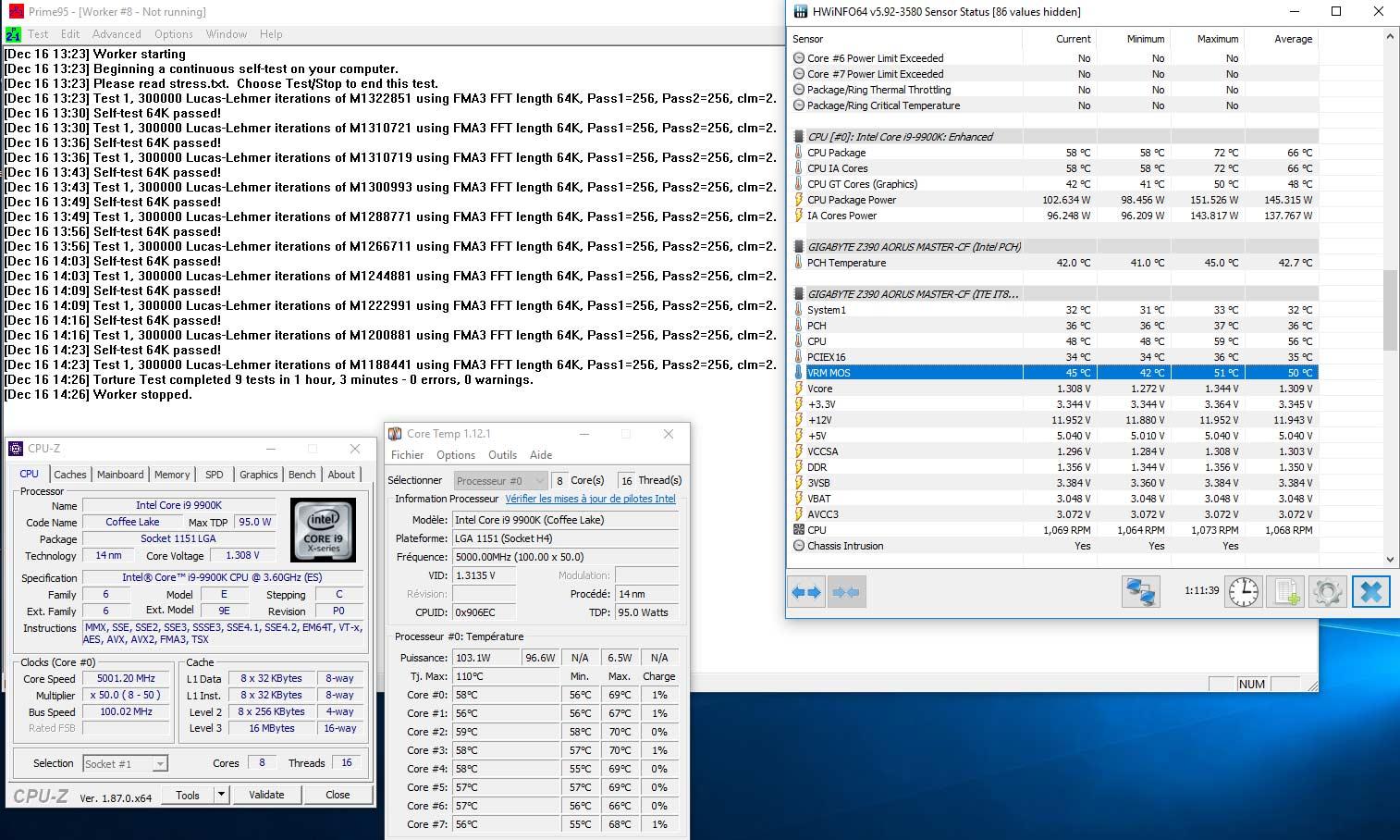 Z390 AORUS MASTER & Intel Core i9-9900K à 5 GHz