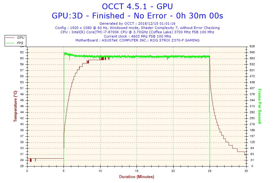 Test carte graphique ASUS ROG STRIX RTX 2080 Ti O11G GAMING benchmark
