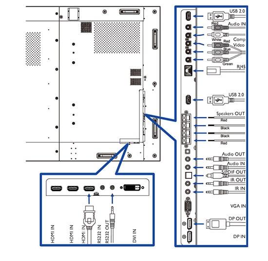 écran Iiyama Prolite LH9852UHS-B1