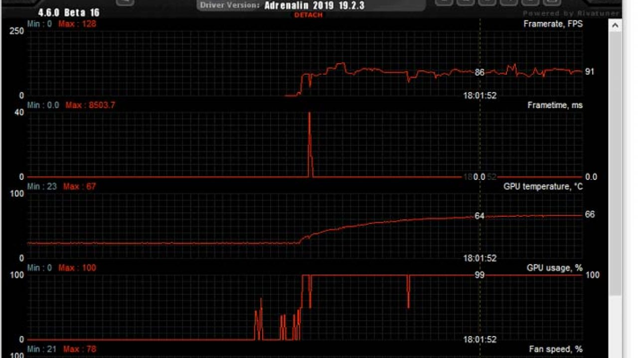 MSI Afterburner 4 6 0 passe enfin en version finale