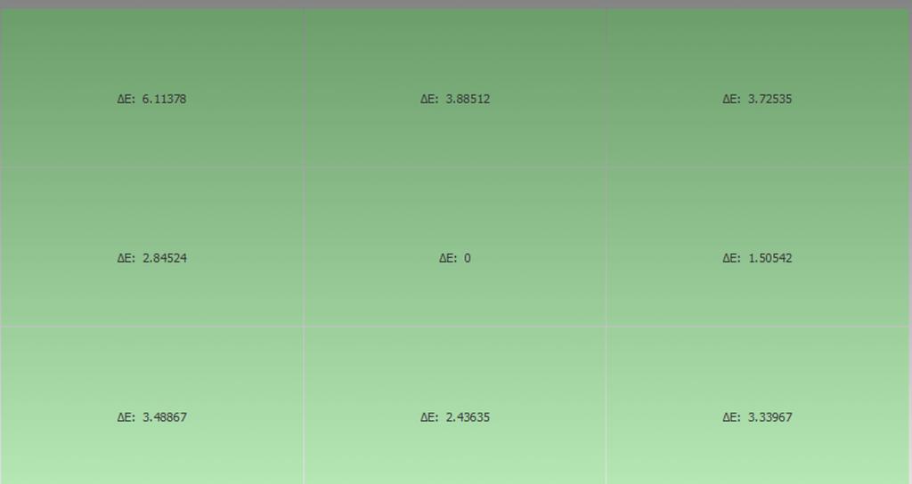Test écran AORUS AD27QD à la sonde Uniformité Delta E