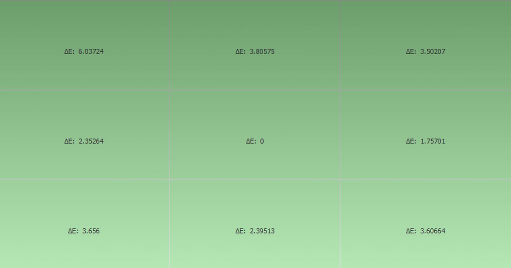Test écran AORUS AD27QD uniformité Delta E à la sonde