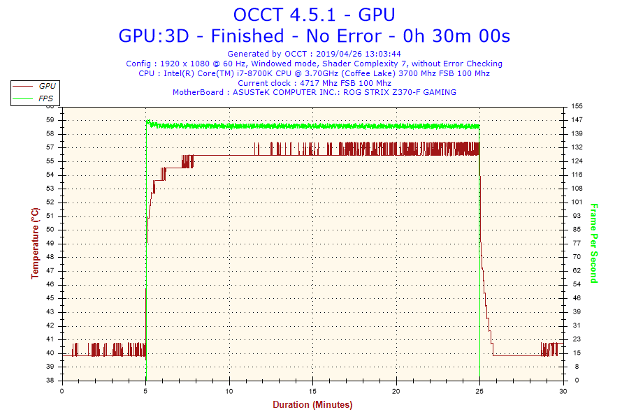 Températures carte graphique Gigabyte GTX 1650 Gaming OC 4G