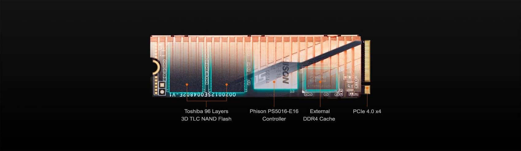 SSD M.2 AORUS NVMe GEN4 SSD