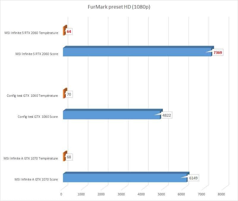 MSI Infinite S 9th Furmark