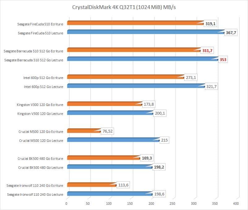 <span>Intel Core de 9e génération : plus de cœurs pour des…</span>