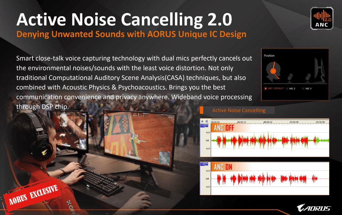 Active Noise Cancelling 2.0 d'AORUS