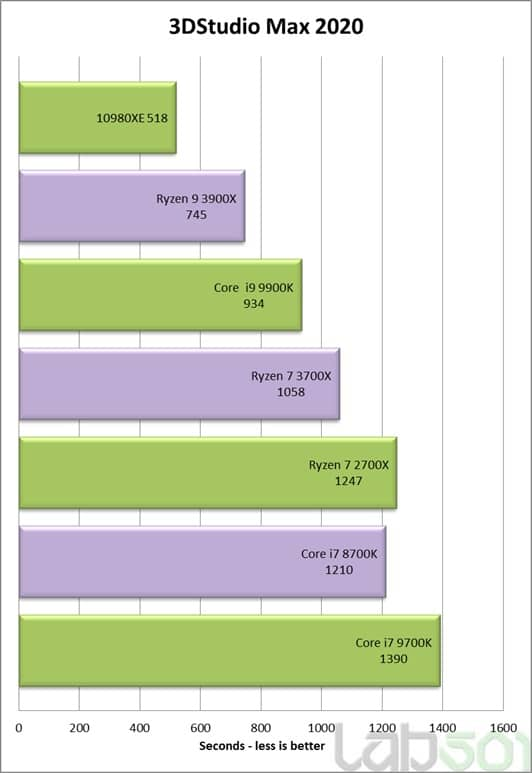 benchmark intel core i9 10980xe 3d studio