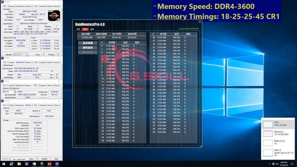 G.Skill DDR4 128 Go 3600 MHz