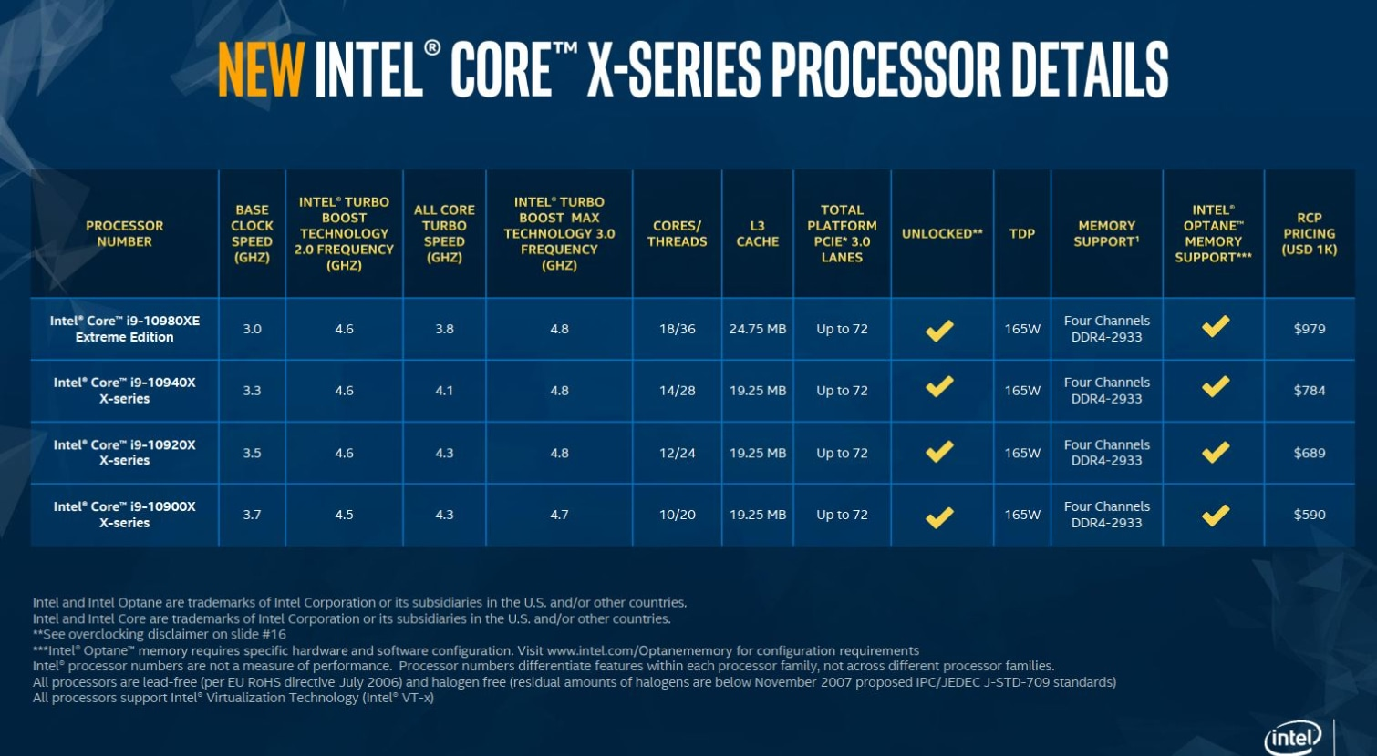 grille tarifaire nouvelle generation X Intel