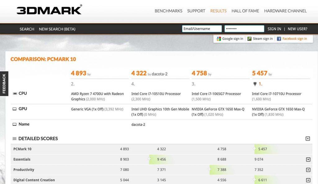 AMD APU Renoir Ryzen 7 4700U