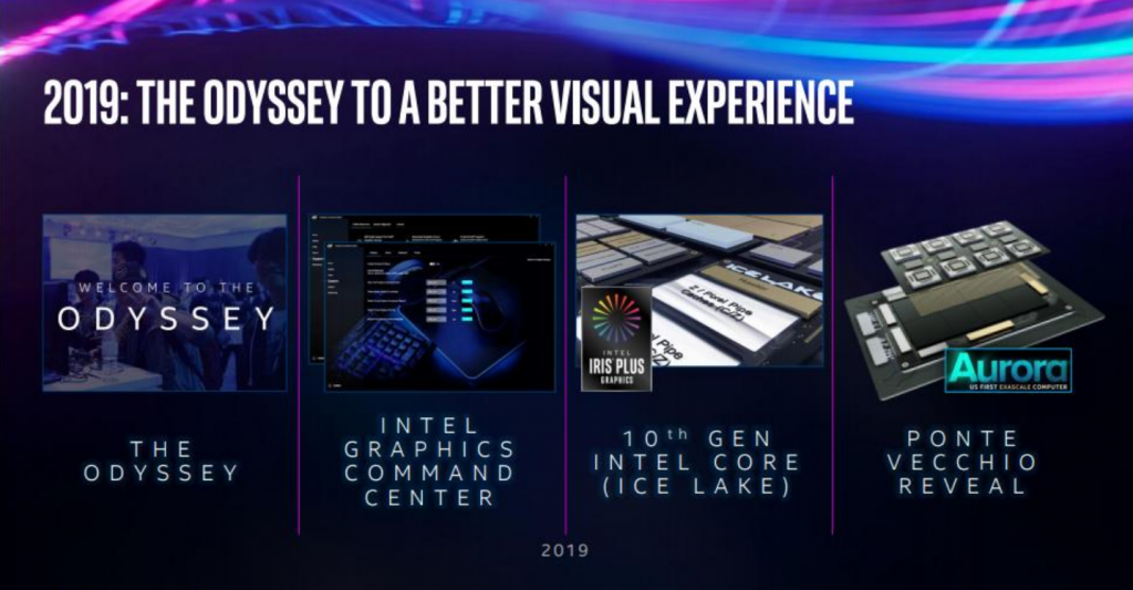 Carte graphique Intel Xe DG1