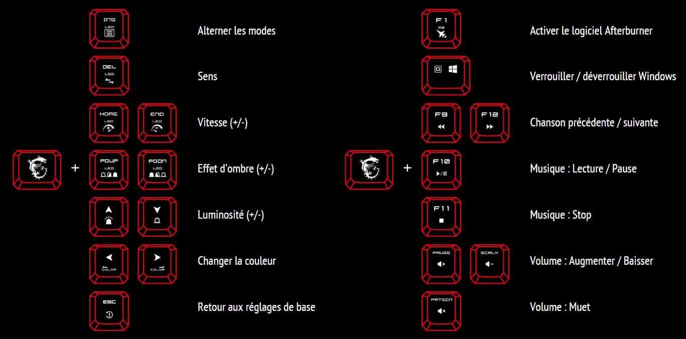 test clavier MSI Vigor KG50 Low Profile