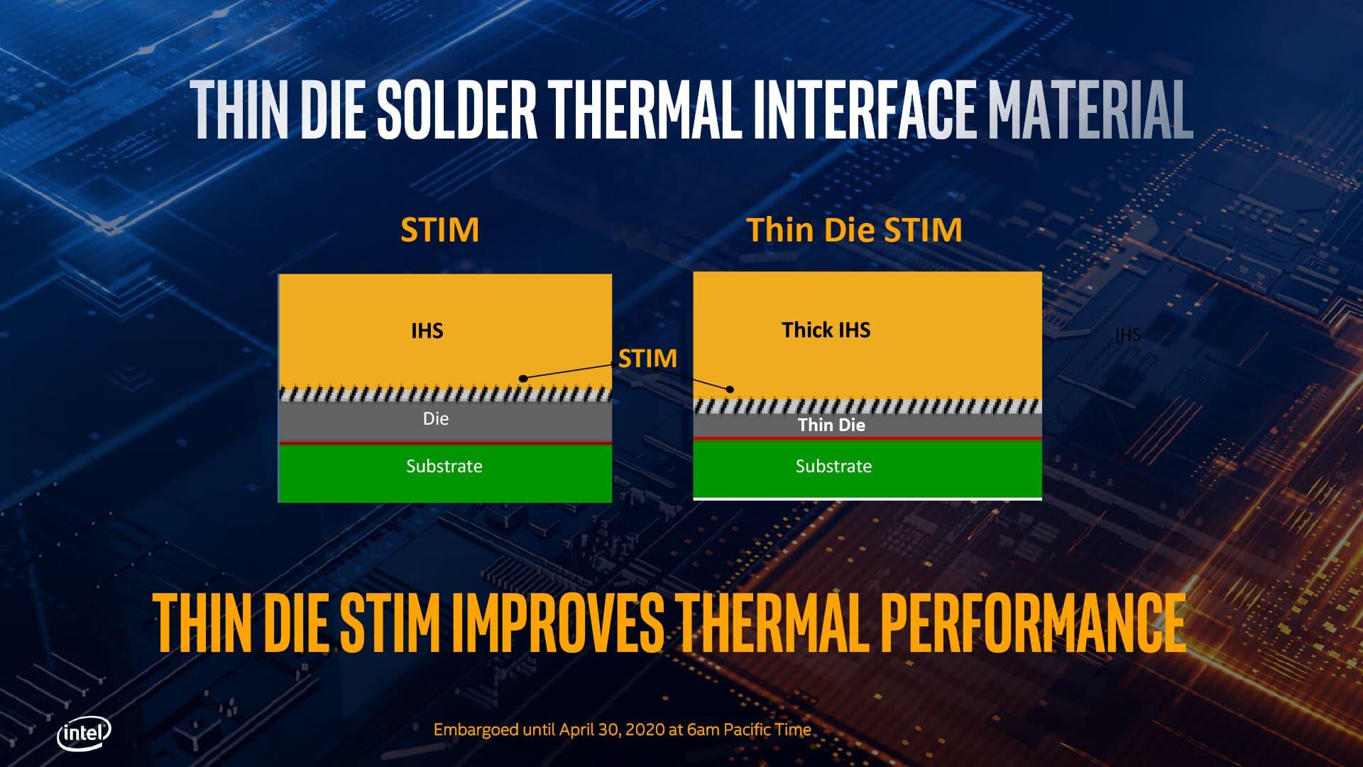 épaisseur die et IHS CPU Intel Comet Lake-S