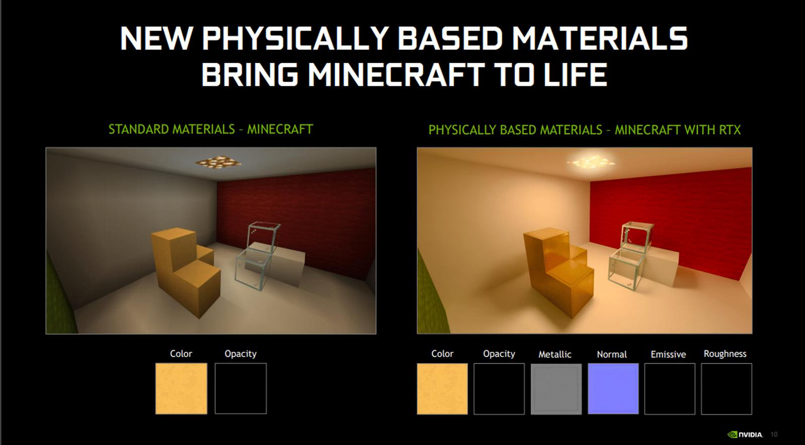 matériaux PBR pour Minecraft RTX