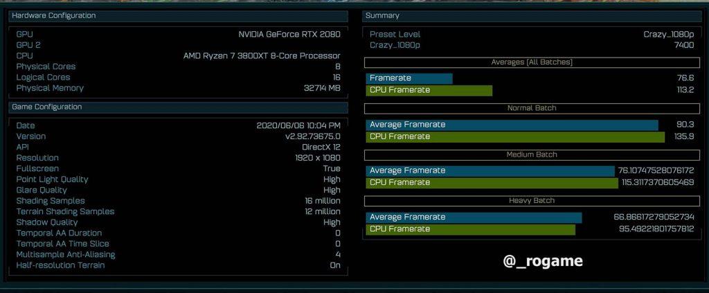 AMD Ryzen 7 3800XT Benchmark Ashes of the Singularity
