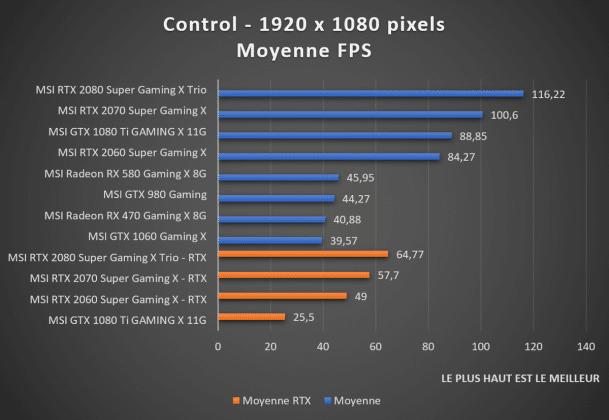 benchmark 1080p Control
