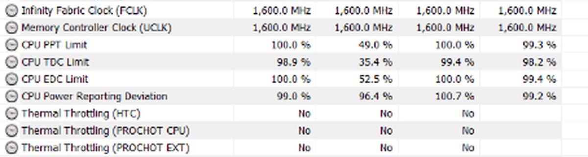 HWiNFO CPU Power Reporting Deviation