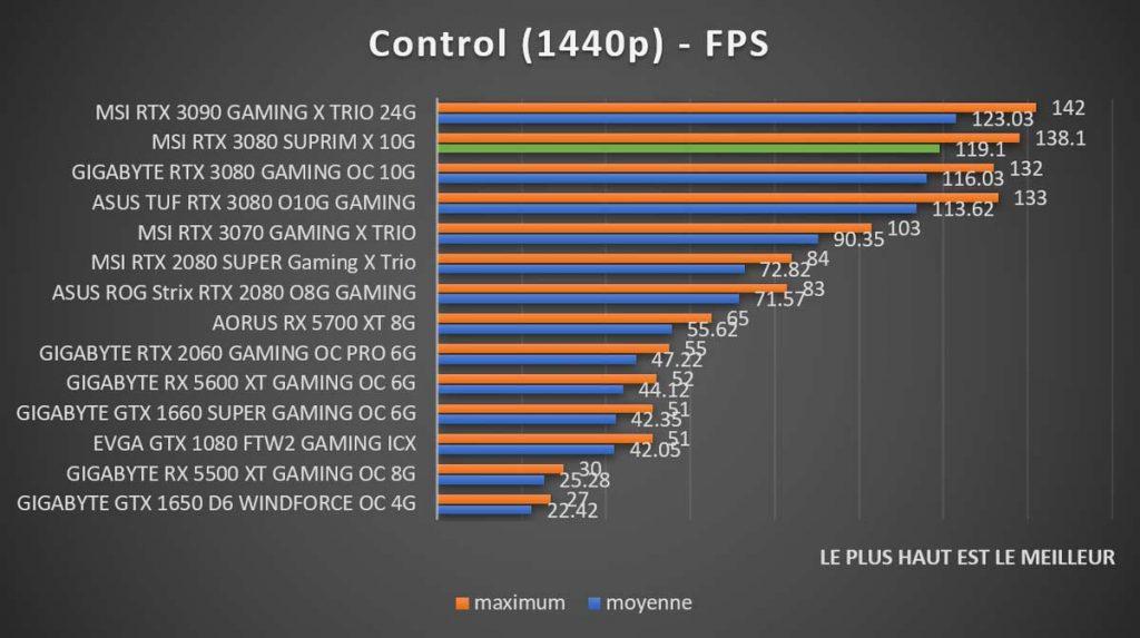 Benchmark MSI RTX 3080 SUPRIM X Control 1440p