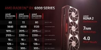 AMD Radeon RX 6900 XT Tableau performance