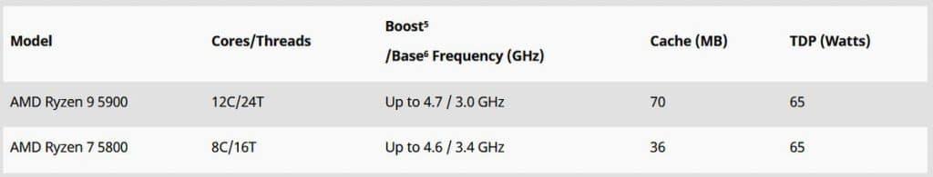 AMD Ryzen 9 5900 et Ryzen 7 5800