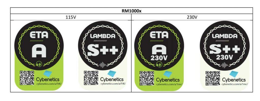 Certification Cybenetics