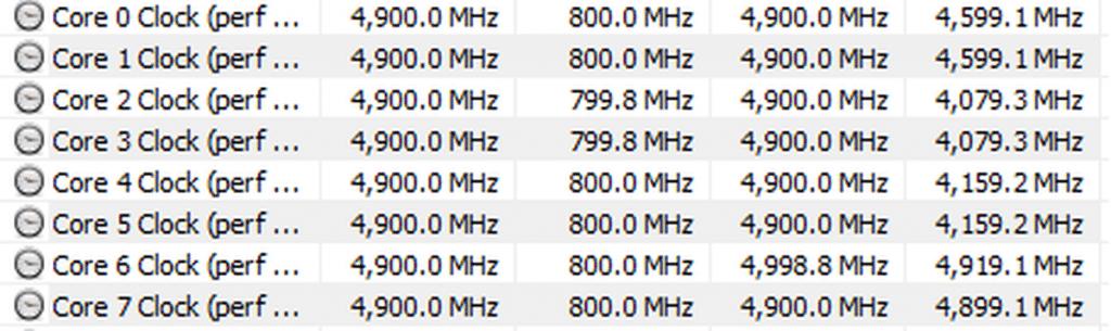 overclocking CPU MSI MEG Z590 ACE