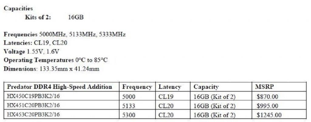 Kits mémoire HyperX Predator caractéristiques