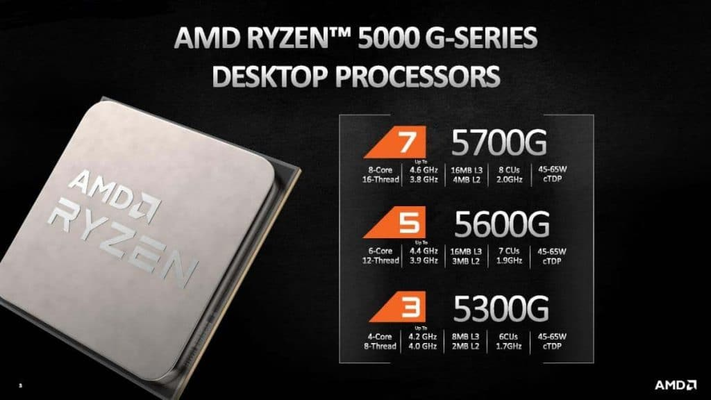 Série APU AMD Ryzen 5000G