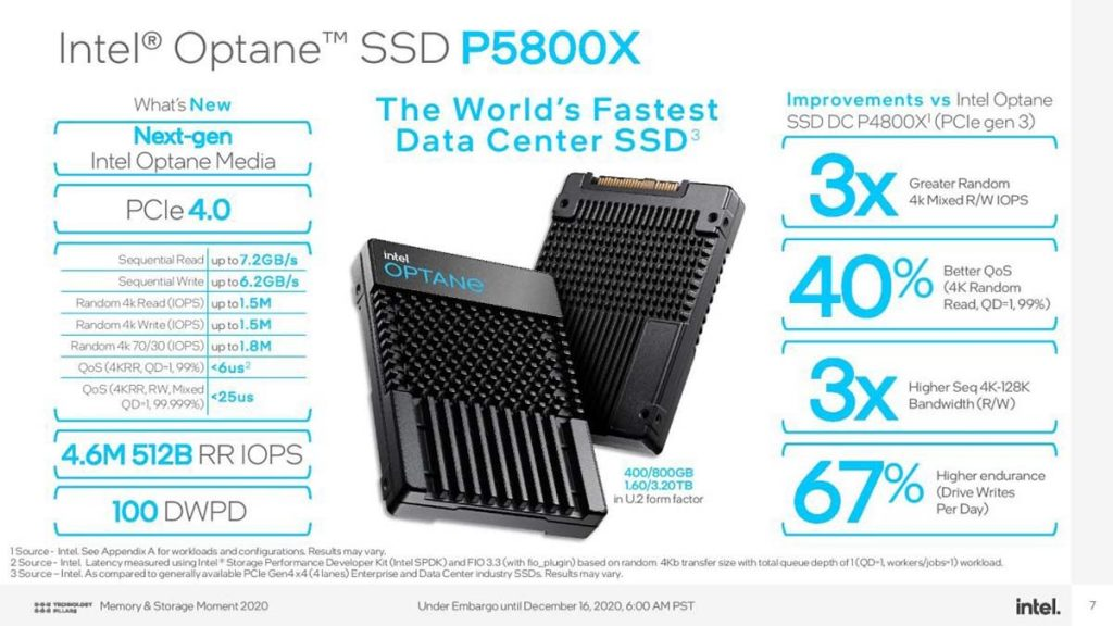 SSD Intel Optane P5800X